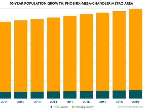 Maricopa County #1; Greater Phoenix #2: Fastest U.S. Metro Growth in 2020
